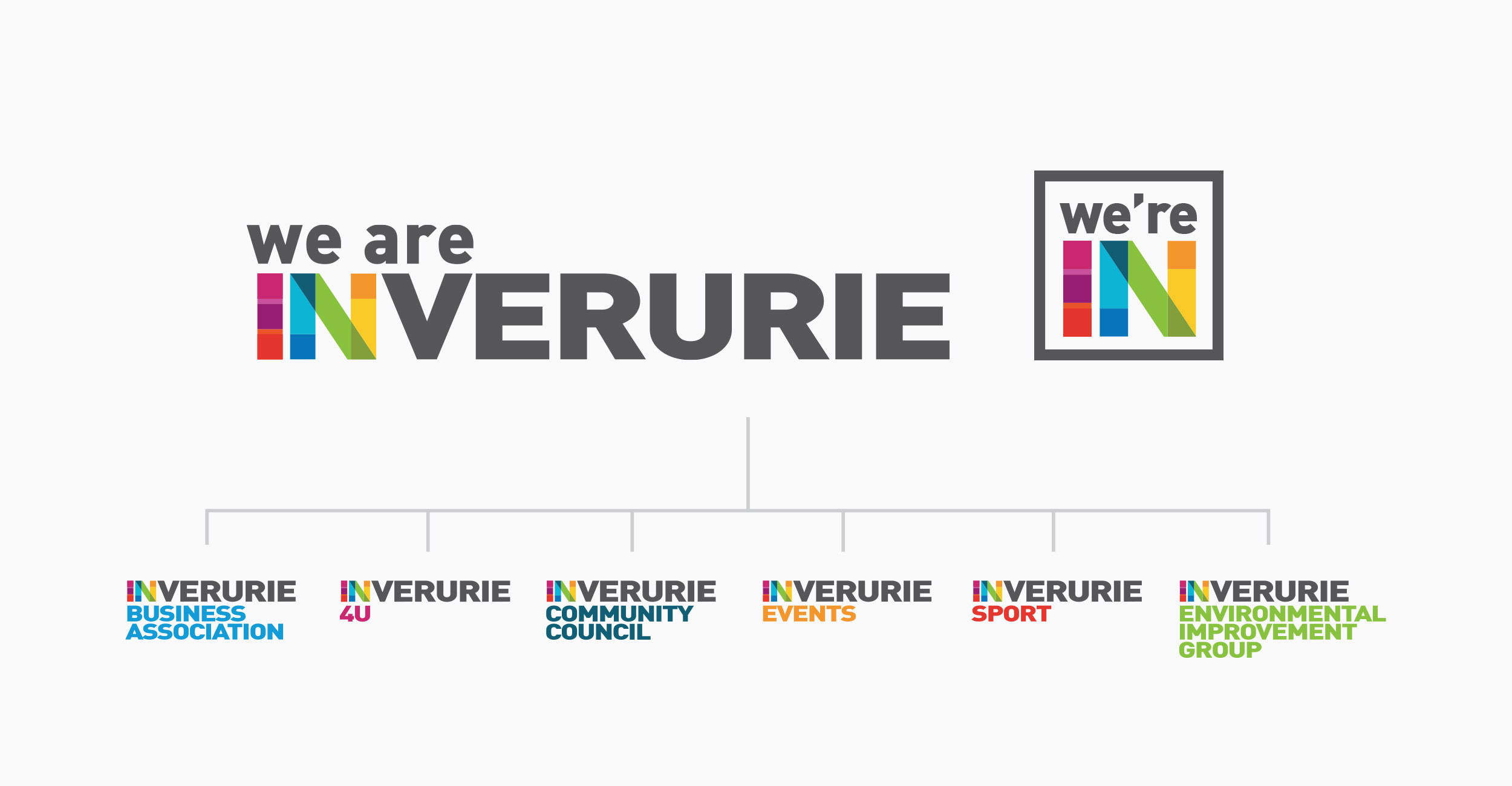 We Are Inverurie